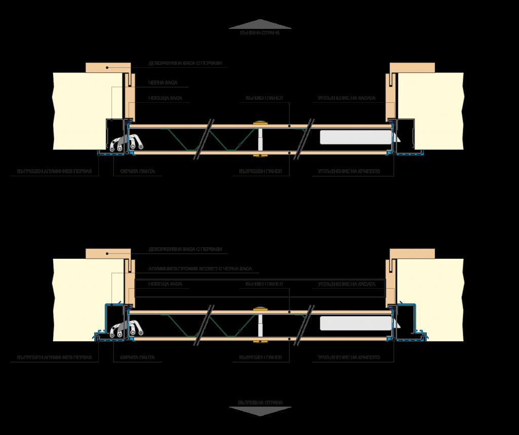 Wall Security Schemе