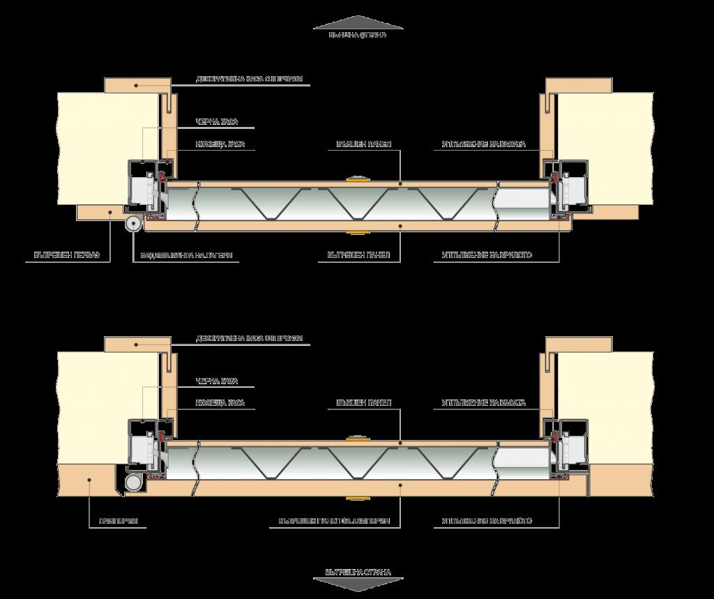 Tablet Door scheme