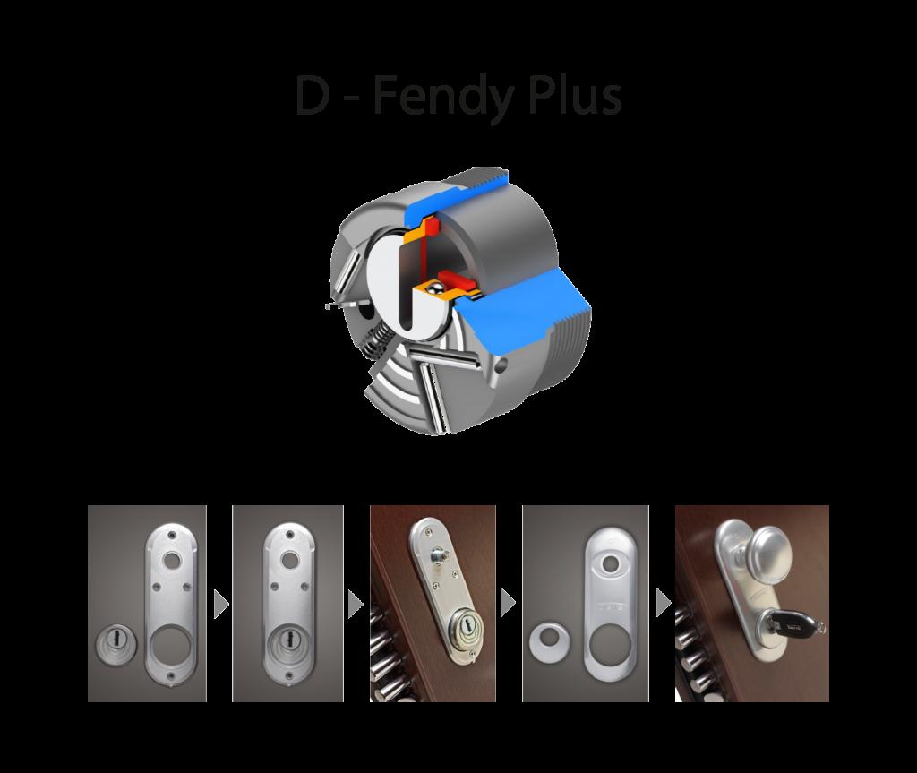 D Fendy Plus image